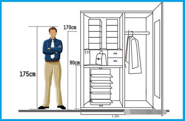 """一文道尽家居设计测量""""事"""" 实用助力量好房!"""